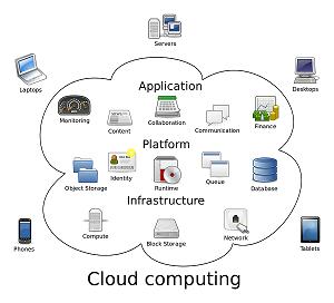 Cloud, it training, cloud computing